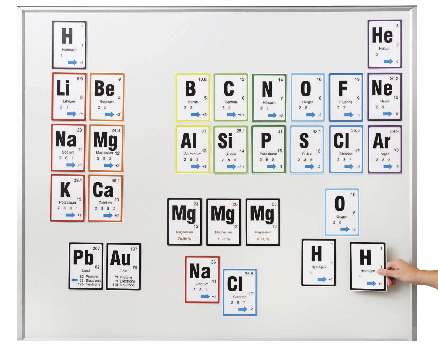 Toys Educational Toys Science & Exploration Sets - 1365046 - Stick To Science Magnetic Periodic Table 1365046