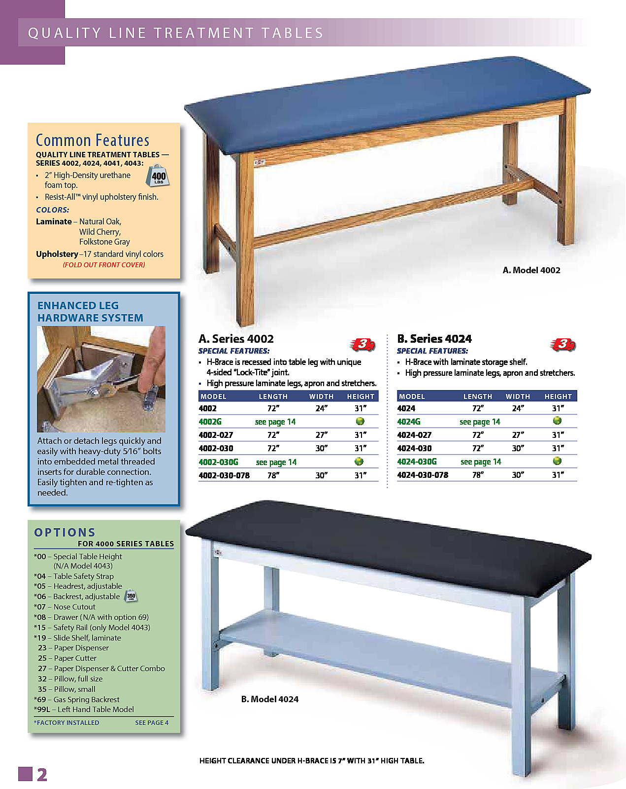 0145CatalogPage1Feb20180006.jpg